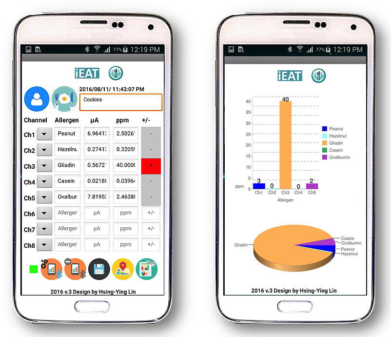 The Mass General research team has also developed a smartphone app to complement iEAT. With it, users can compile and store the data they collect as they test foods for allergens.